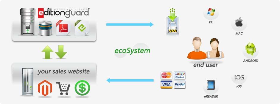 ecosystem-main