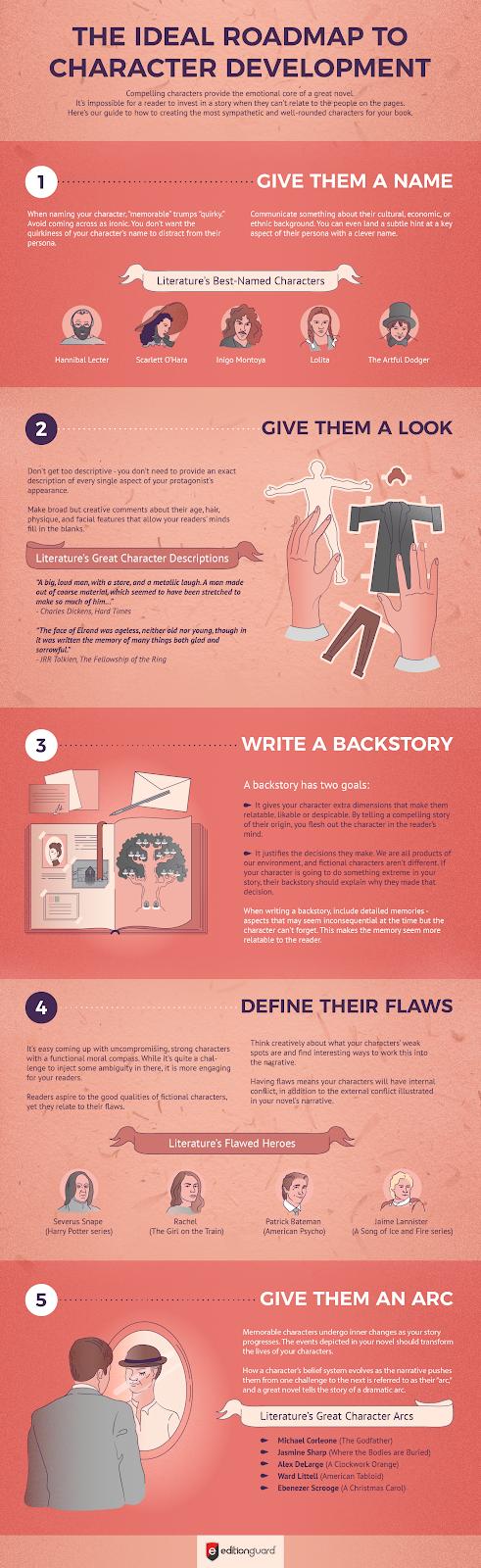 06 editionguard infographic 01